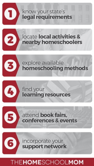 6 Steps to Start Homeschooling: 1- Know your state's legal requirements; 2 - locate local activities & nearby homeschoolers; 3- explore available homeschooling methods; 5- attend book fairs, conferences & events; 6- incorporate your support network